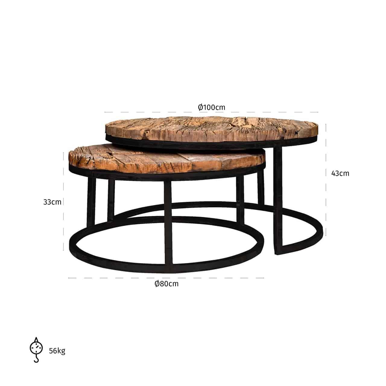 Tables Gigognes Richmond Interiors Plateau Rond Bois Pied